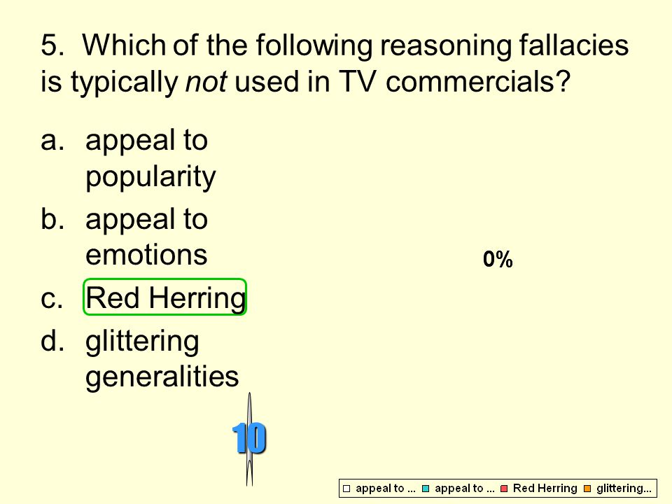 5. Which of the following reasoning fallacies is typically not used in TV commercials? 10 a.appeal to popularity b.appeal to emotions c.Red Herring d.