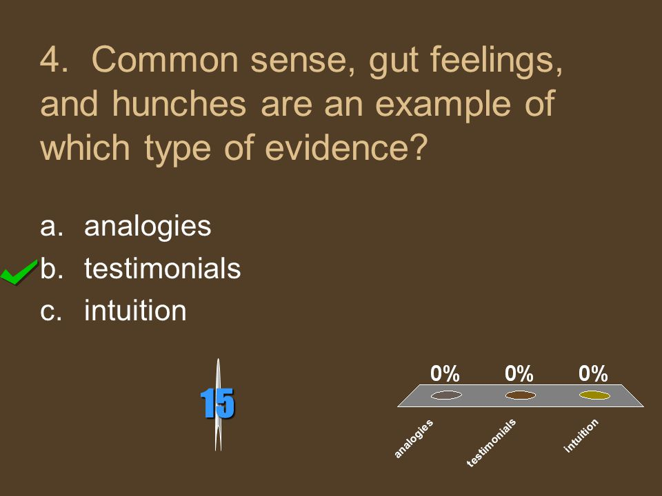 4. Common sense, gut feelings, and hunches are an example of which type of evidence? a.analogies b.testimonials c.intuition 15