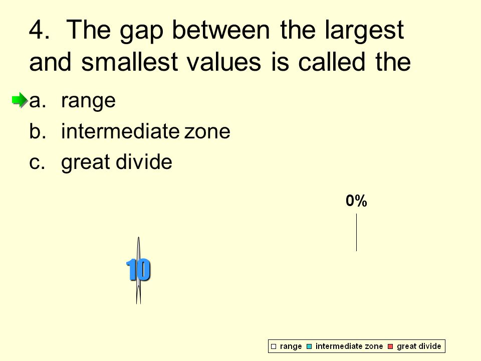 4. The gap between the largest and smallest values is called the 10 a.range b.intermediate zone c.great divide