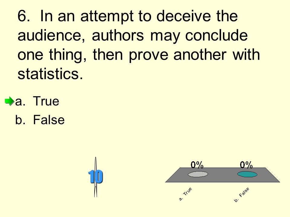 6. In an attempt to deceive the audience, authors may conclude one thing, then prove another with statistics. a. True b. False 10