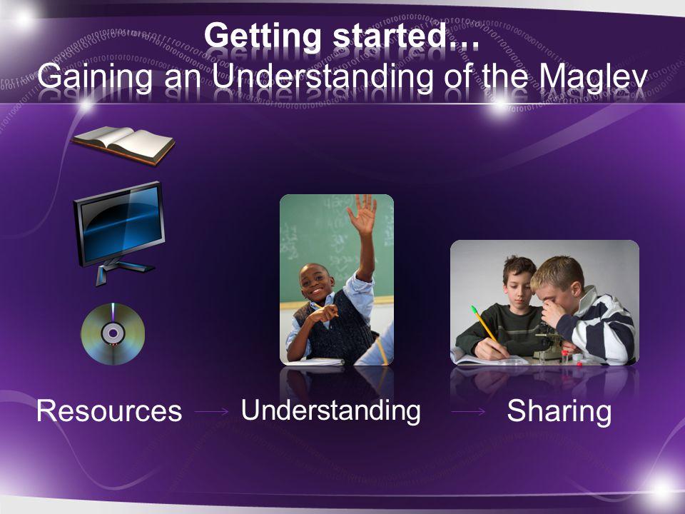 Resources Understanding Sharing