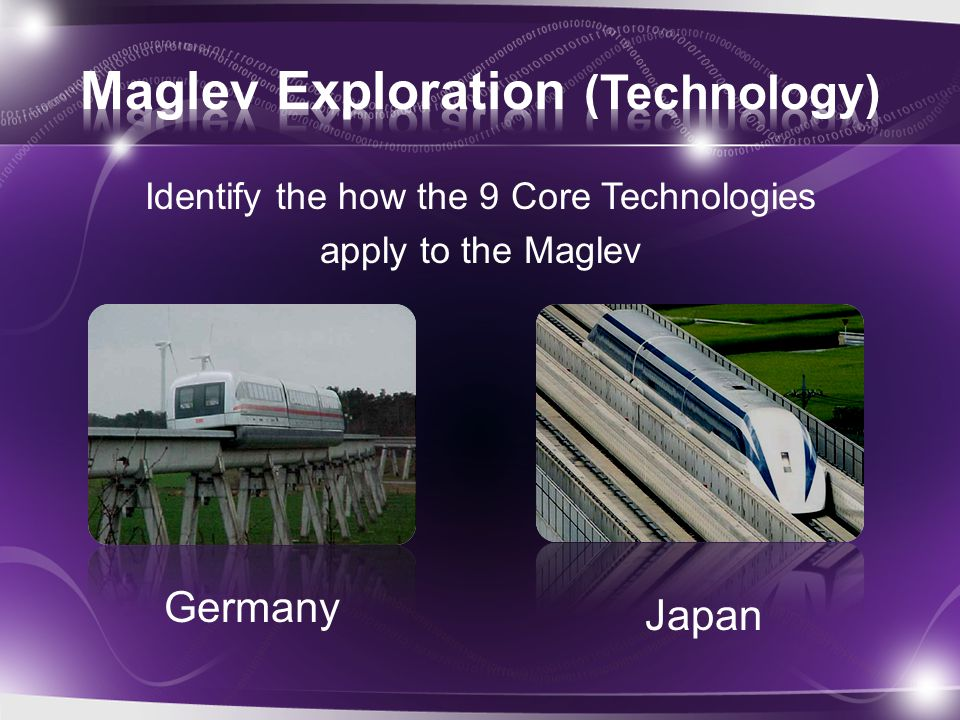 Identify the how the 9 Core Technologies apply to the Maglev Germany Japan