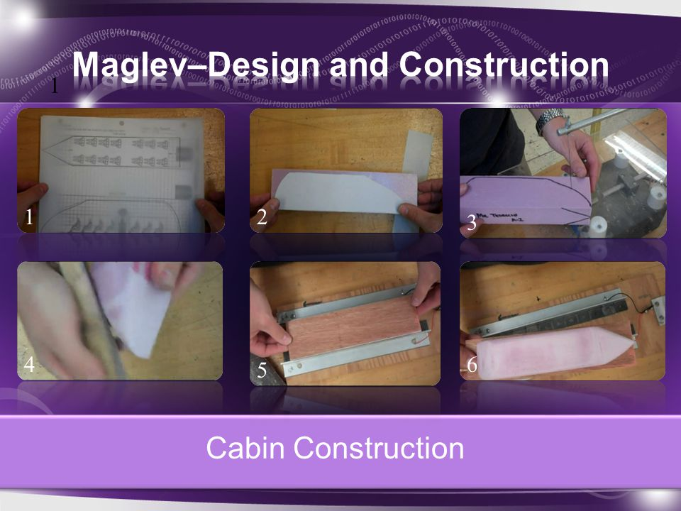 Cabin Construction 1 1 2 4 5 3 6