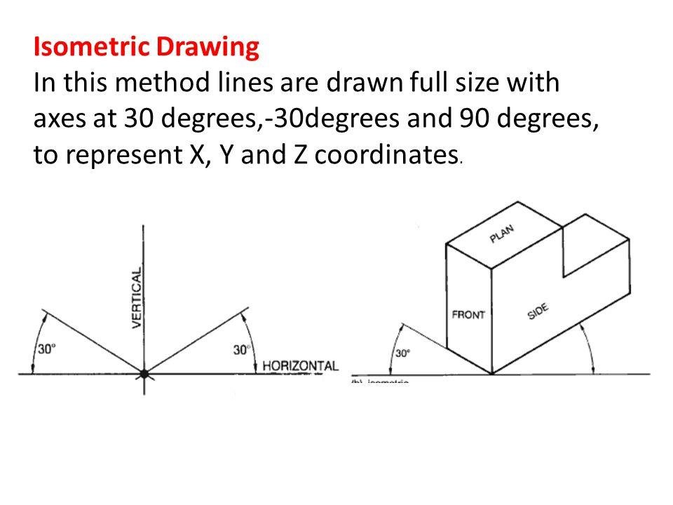 Draw box (Assessment task 2.1)