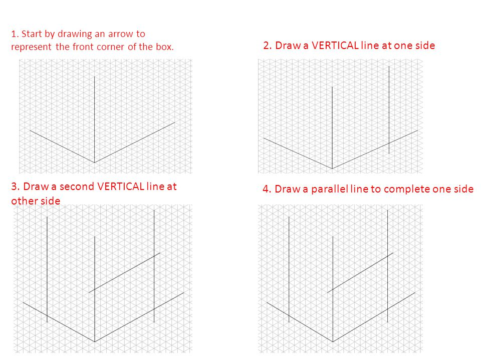 1. Start by drawing an arrow to represent the front corner of the box. 2. Draw a VERTICAL line at one side 3. Draw a second VERTICAL line at other sid