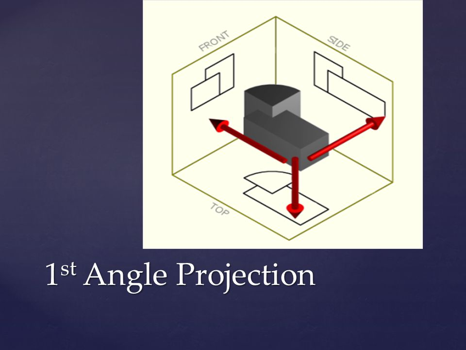 1 st Angle Projection