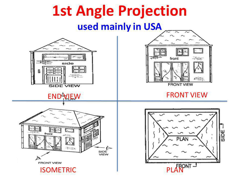 1st Angle Projection Symbol FRONT VIEW SIDE VIEW FRONT VIEW SIDE VIEW