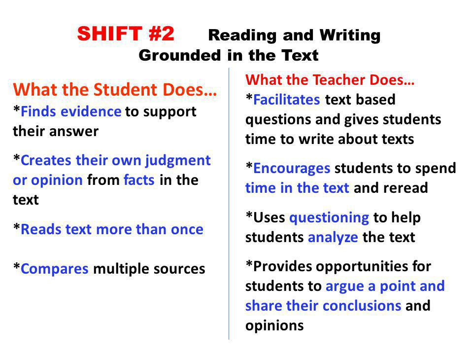 What the Student Does… *Finds evidence to support their answer *Creates their own judgment or opinion from facts in the text *Reads text more than once *Compares multiple sources What the Teacher Does… *Facilitates text based questions and gives students time to write about texts *Encourages students to spend time in the text and reread *Uses questioning to help students analyze the text *Provides opportunities for students to argue a point and share their conclusions and opinions SHIFT #2 Reading and Writing Grounded in the Text