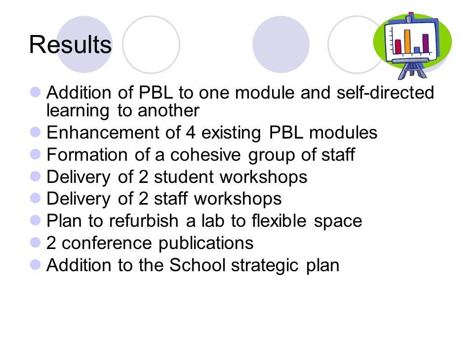 Results Addition of PBL to one module and self-directed learning to another Enhancement of 4 existing PBL modules Formation of a cohesive group of staff Delivery of 2 student workshops Delivery of 2 staff workshops Plan to refurbish a lab to flexible space 2 conference publications Addition to the School strategic plan
