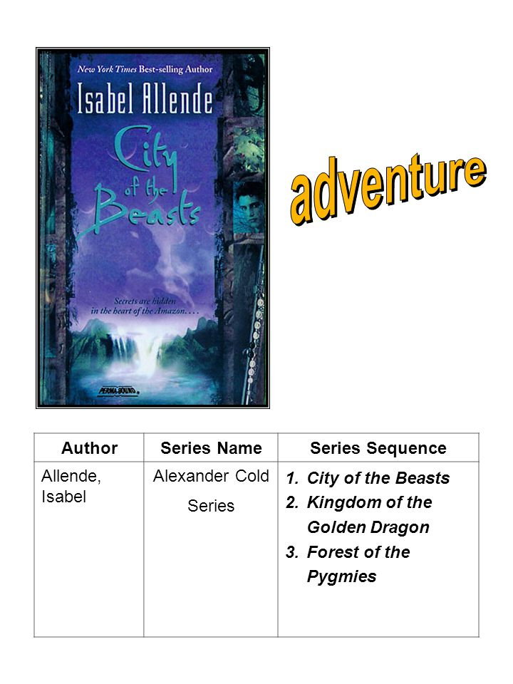 AuthorSeries NameSeries Sequence Allende, Isabel Alexander Cold Series 1.City of the Beasts 2.Kingdom of the Golden Dragon 3.Forest of the Pygmies