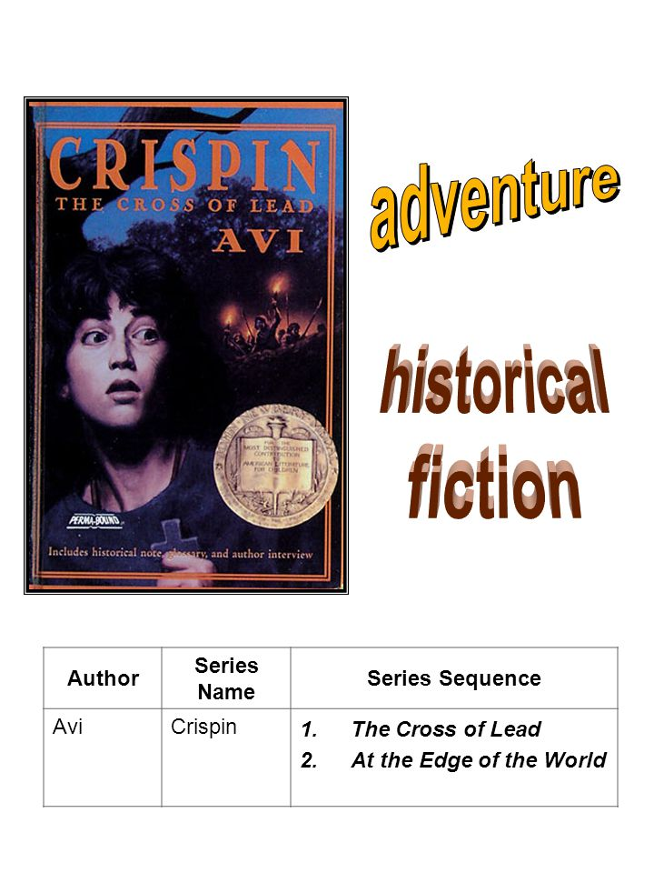 Author Series Name Series Sequence AviCrispin 1.The Cross of Lead 2.At the Edge of the World