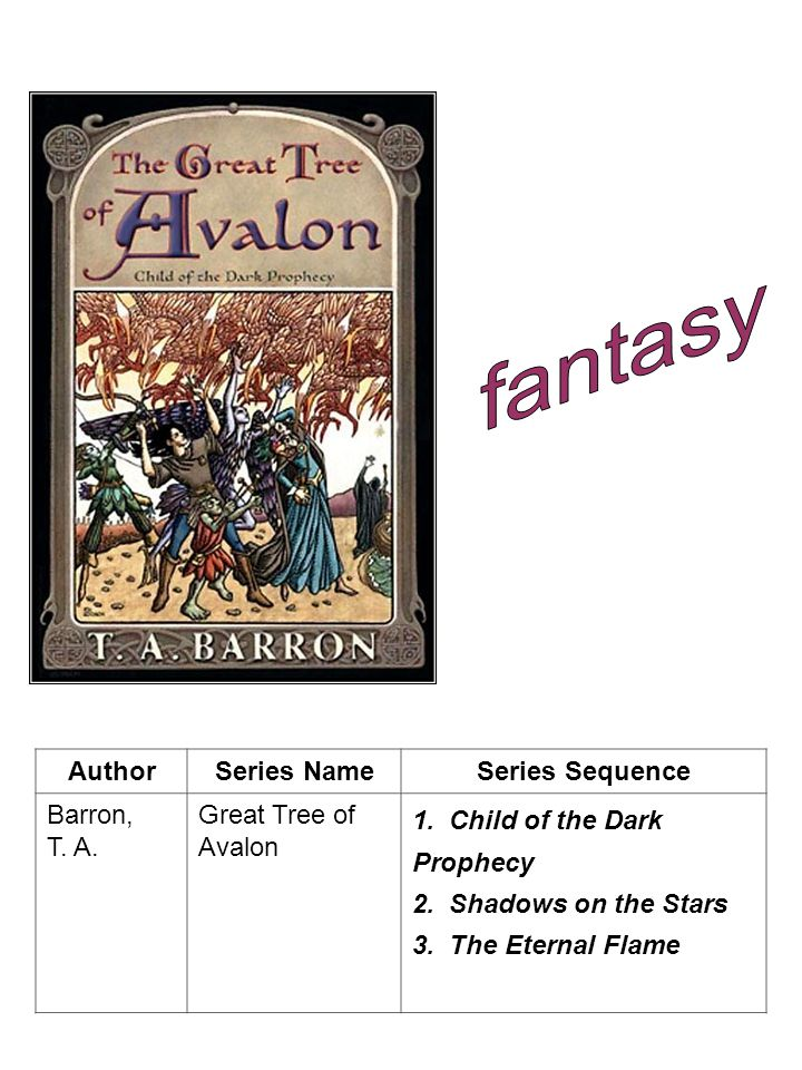 AuthorSeries NameSeries Sequence Barron, T. A. Great Tree of Avalon 1.