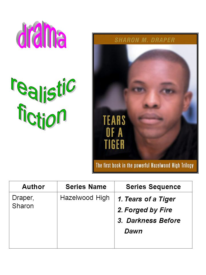 AuthorSeries NameSeries Sequence Draper, Sharon Hazelwood High 1.Tears of a Tiger 2.Forged by Fire 3.