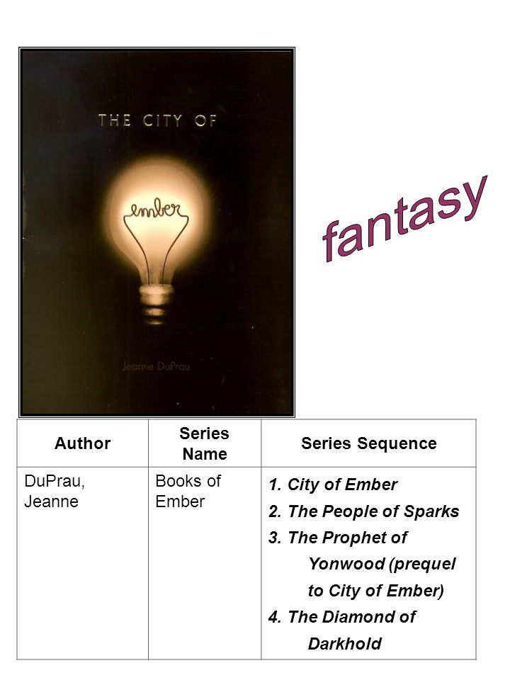 Author Series Name Series Sequence DuPrau, Jeanne Books of Ember 1.