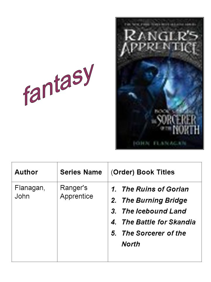 AuthorSeries Name(Order) Book Titles Flanagan, John Ranger s Apprentice 1.The Ruins of Gorlan 2.The Burning Bridge 3.The Icebound Land 4.The Battle for Skandia 5.The Sorcerer of the North