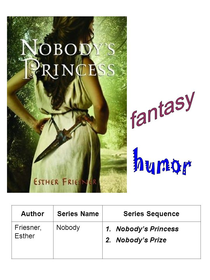 AuthorSeries NameSeries Sequence Friesner, Esther Nobody 1.Nobody's Princess 2.Nobody's Prize