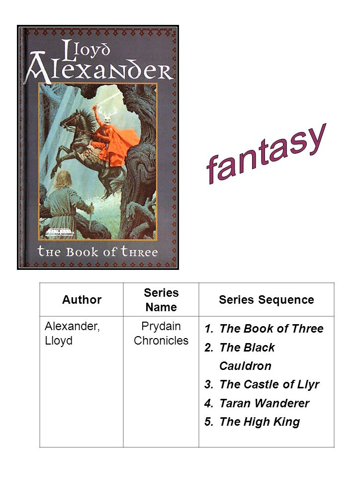 Author Series Name Series Sequence Alexander, Lloyd Prydain Chronicles 1.The Book of Three 2.The Black Cauldron 3.The Castle of Llyr 4.Taran Wanderer 5.The High King