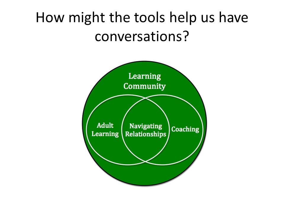 How might the tools help us have conversations?