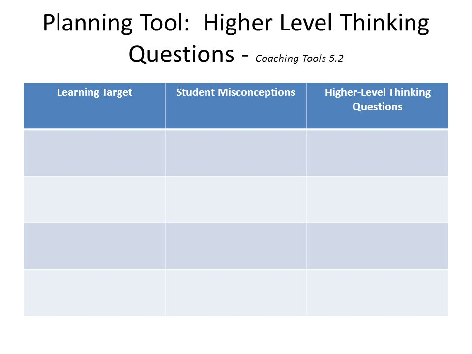Planning Tool: Higher Level Thinking Questions - Coaching Tools 5.2 Learning TargetStudent MisconceptionsHigher-Level Thinking Questions