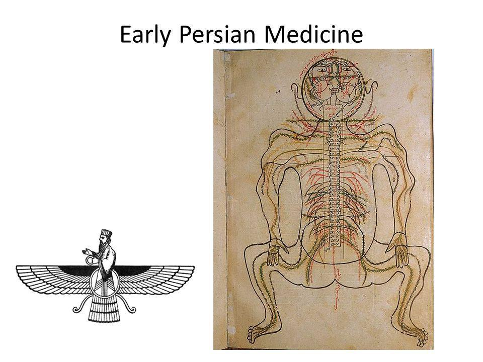 Early Persian Medicine