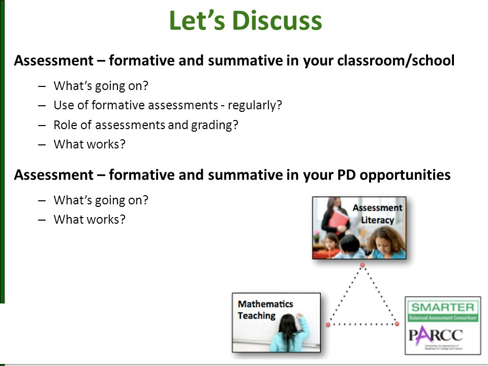 Let's Discuss Assessment – formative and summative in your classroom/school – What's going on.