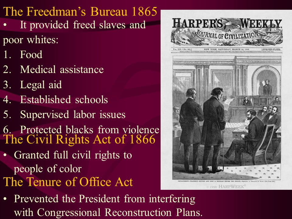 The Civil Rights Act of 1866 It provided freed slaves and poor whites: 1.Food 2.Medical assistance 3.Legal aid 4.Established schools 5.Supervised labo