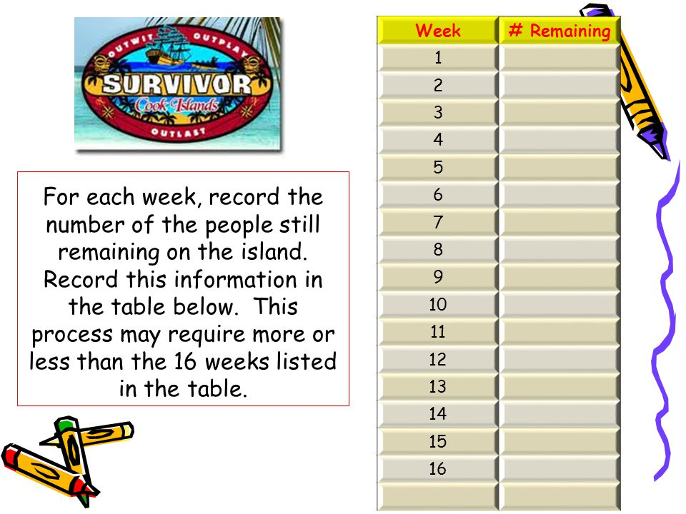 For each week, record the number of the people still remaining on the island.