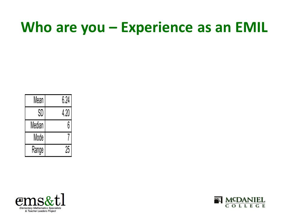 Who are you – Experience as an EMIL