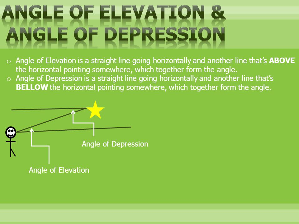 o Angle of Elevation is a straight line going horizontally and another line that's ABOVE the horizontal pointing somewhere, which together form the angle.