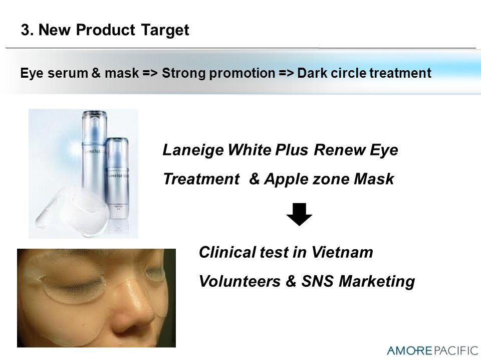 3. New Product Target Eye serum & mask => Strong promotion => Dark circle treatment Laneige White Plus Renew Eye Treatment & Apple zone Mask Clinical