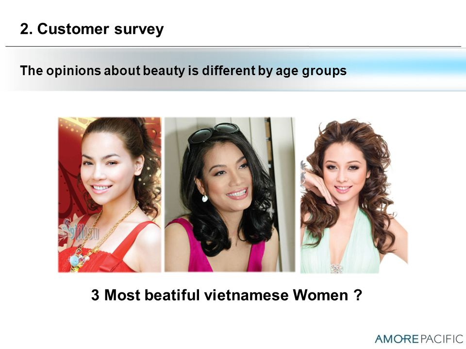 Cooperate Introduction Global Ranking 2. Customer survey 3 Most beatiful vietnamese Women ? The opinions about beauty is different by age groups