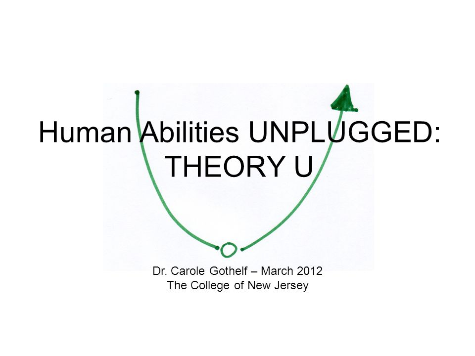 Human Abilities UNPLUGGED: THEORY U Dr. Carole Gothelf – March 2012 The College of New Jersey