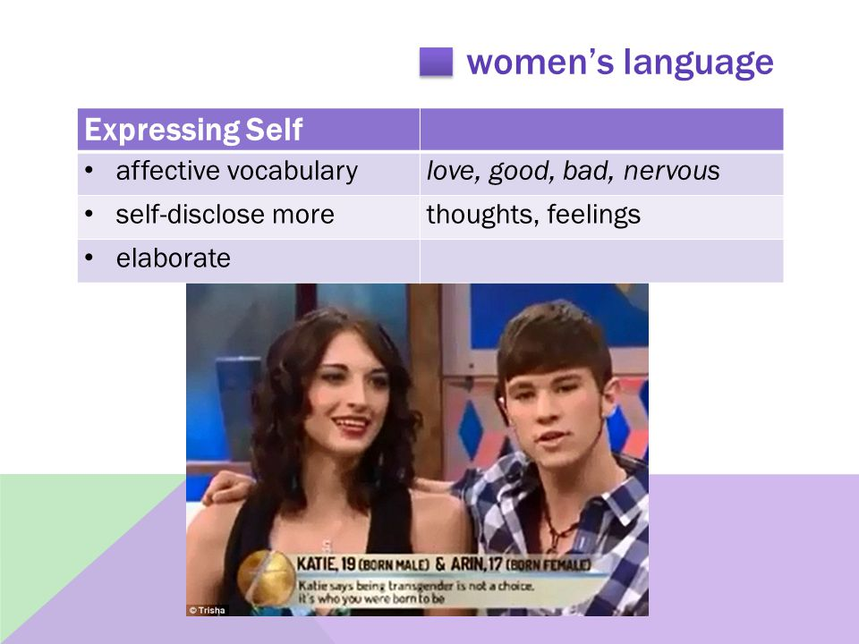 women's language Expressing Self affective vocabularylove, good, bad, nervous self-disclose morethoughts, feelings elaborate
