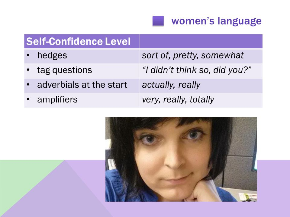 women's language Self-Confidence Level hedgessort of, pretty, somewhat tag questions I didn't think so, did you adverbials at the startactually, really amplifiersvery, really, totally