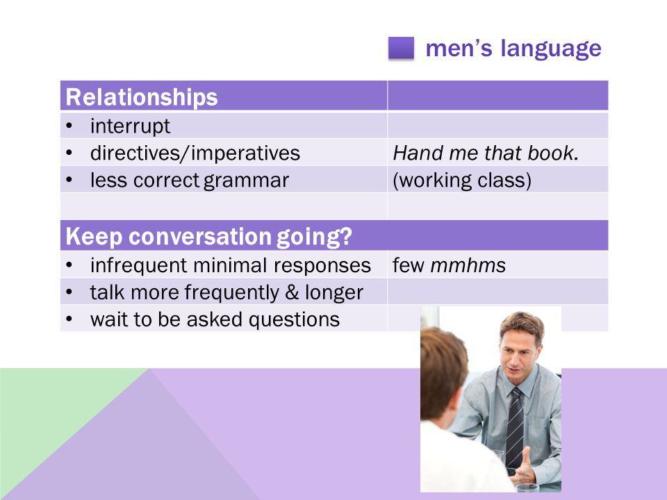 men's language Relationships interrupt directives/imperativesHand me that book.