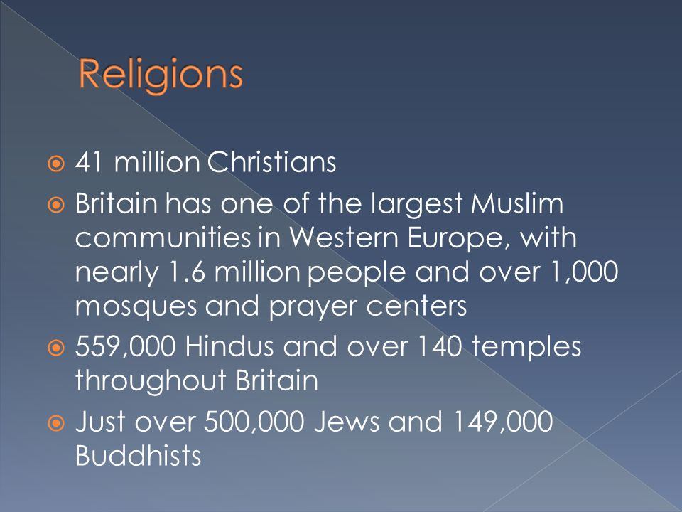  41 million Christians  Britain has one of the largest Muslim communities in Western Europe, with nearly 1.6 million people and over 1,000 mosques and prayer centers  559,000 Hindus and over 140 temples throughout Britain  Just over 500,000 Jews and 149,000 Buddhists