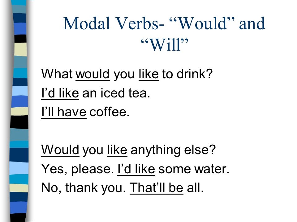 Modal Verbs- Would and Will What would you like to drink.