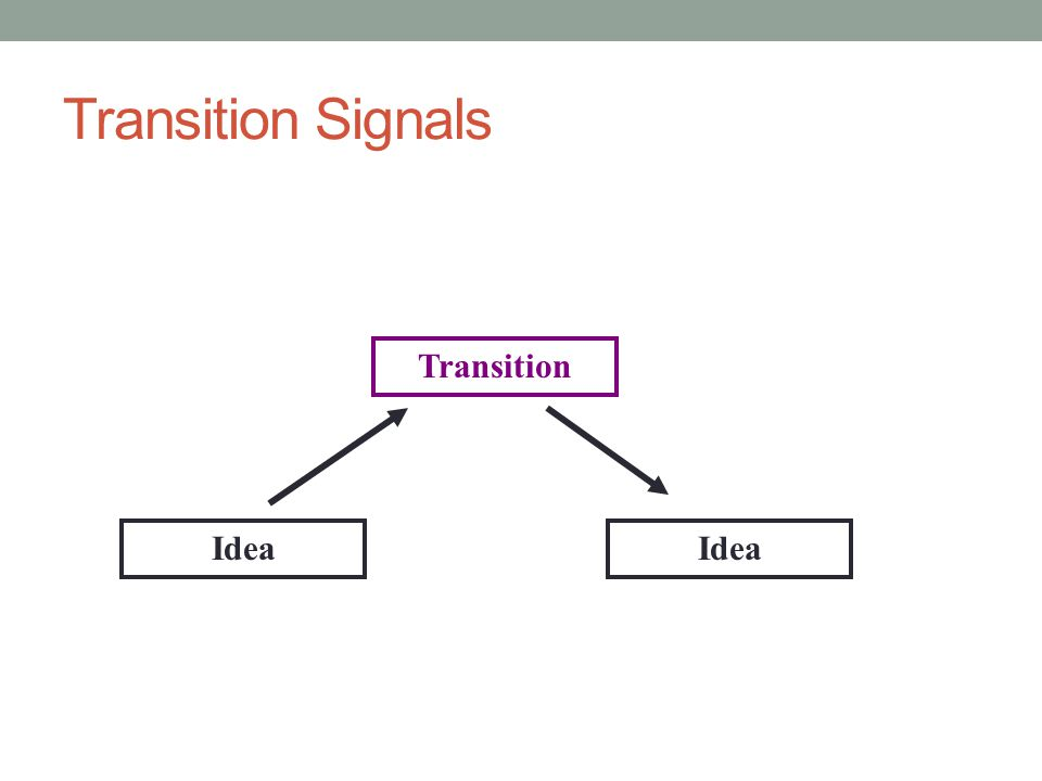 Transition Signals Traffic signs for writing.