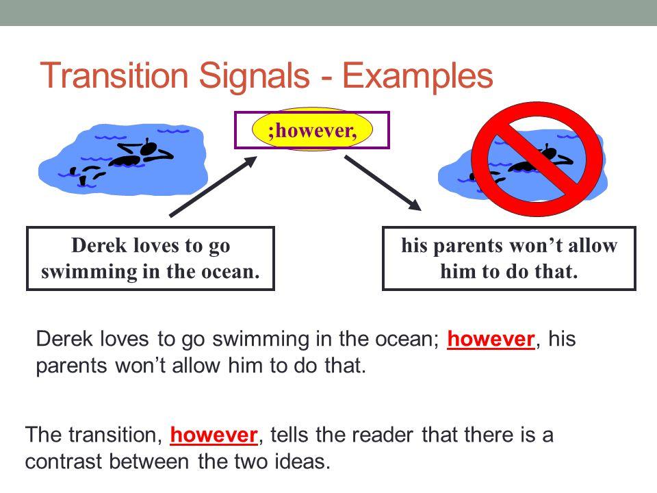 Transition Signals Idea Transition