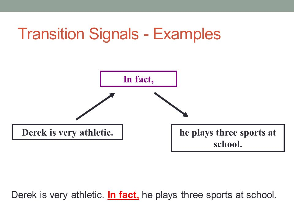 Transition Signals - Examples Derek is a great swimmer.