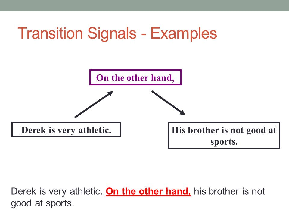 Transition Signals - Examples Derek is very athletic.he plays three sports at school.