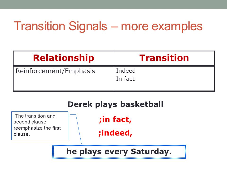 Transition Signals – more examples RelationshipTransition Additional idea Moreover Furthermore In addition besides Derek loves to hike ;moreover, ;furthermore, ;in addition, ;besides, he likes to ski.