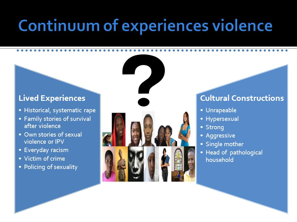 Lived Experiences Historical, systematic rape Family stories of survival after violence Own stories of sexual violence or IPV Everyday racism Victim of crime Policing of sexuality Cultural Constructions Unrapeable Hypersexual Strong Aggressive Single mother Head of pathological household