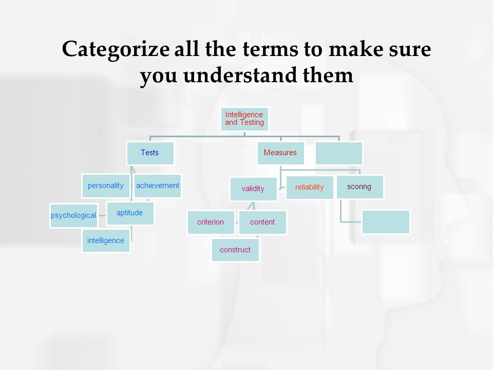 Categorize all the terms to make sure you understand them