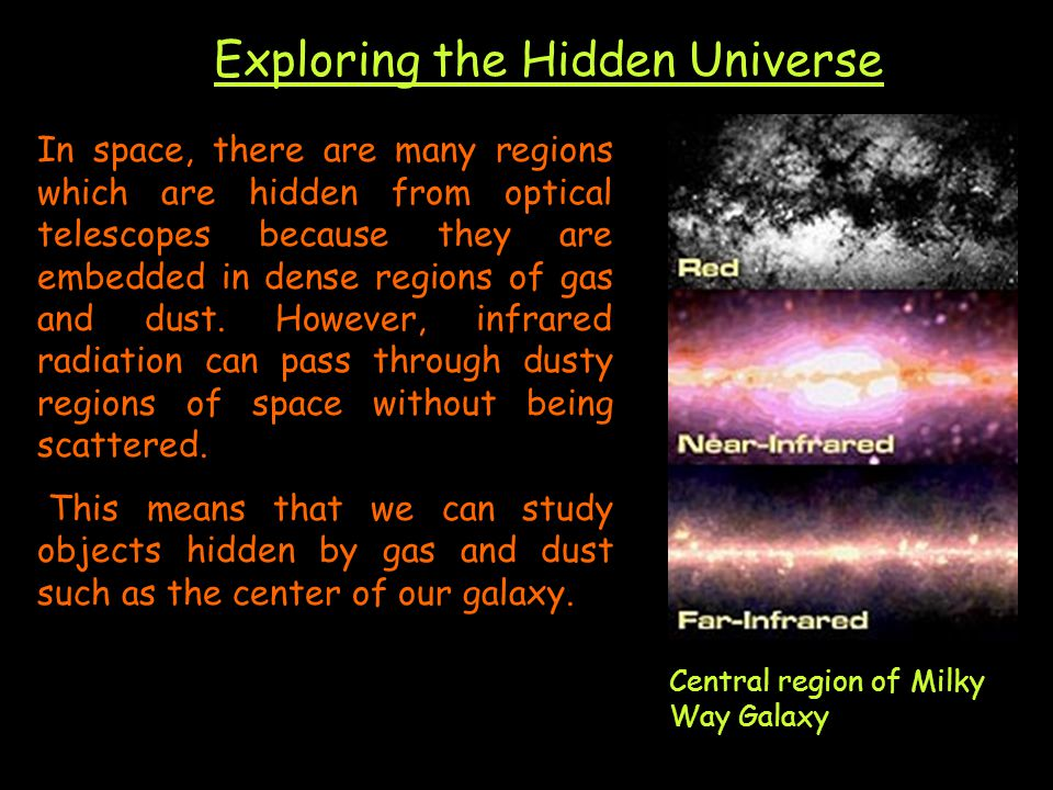 Central region of Milky Way Galaxy Exploring the Hidden Universe In space, there are many regions which are hidden from optical telescopes because they are embedded in dense regions of gas and dust.