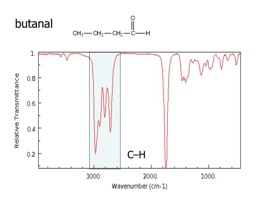 butanal C–H