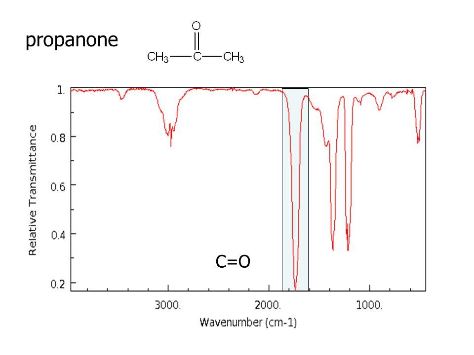 propanone C=O