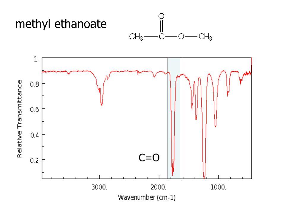 methyl ethanoate C=O