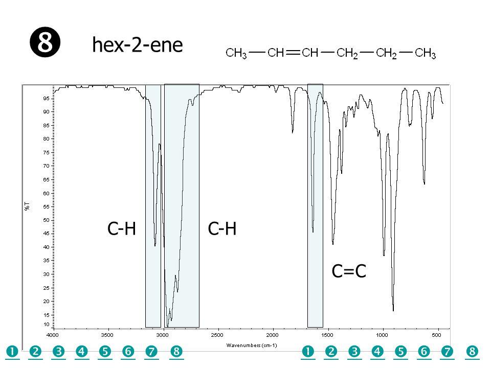 C=C C-H hex-2-ene  