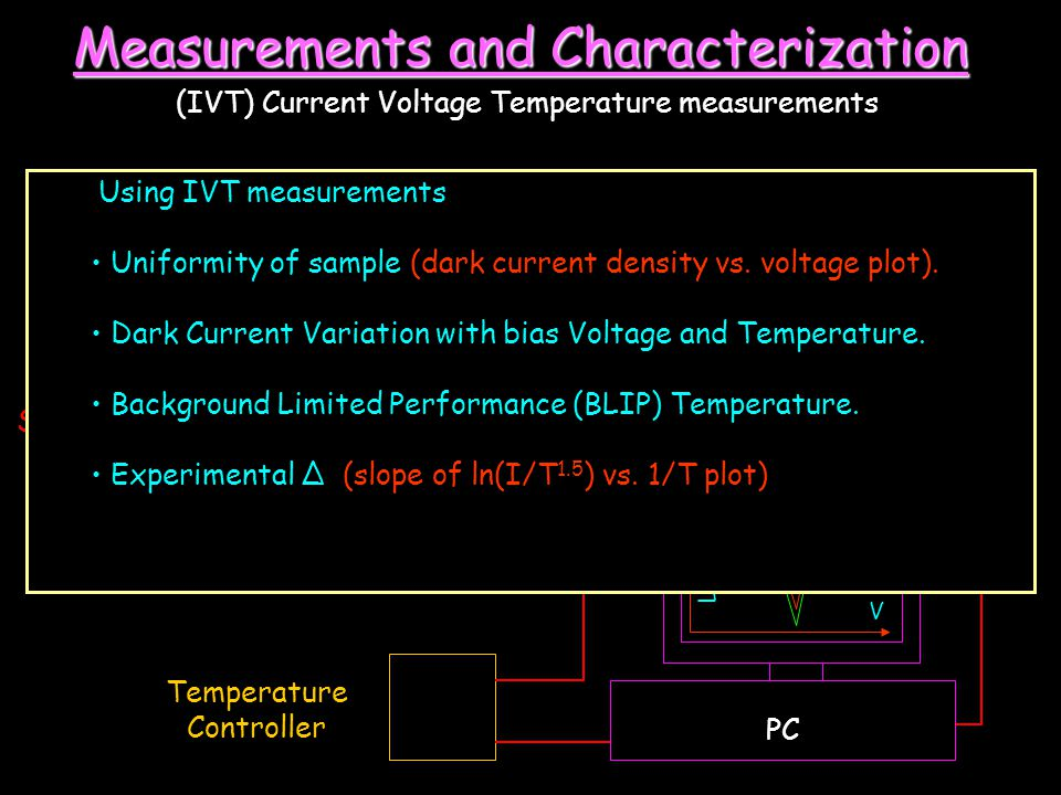 Measurements and Characterization (IVT) Current Voltage Temperature measurements Radiation shield Cool finger Vacuum Sample Switching System Source Me